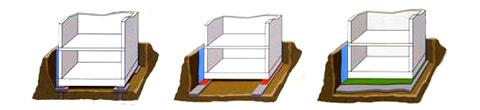 Príklady a spôsoby použitia pre odizolovanie budov – plošné, pásové a bodové